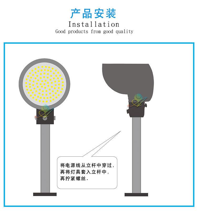 圓頭霧燈 (8)